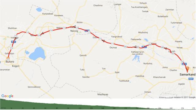7 Samarkand-Buchara 280km 250Hm
